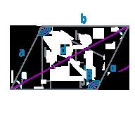 Углы параллелограмма