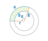 Площадь сектора кольца