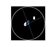 Площадь круга