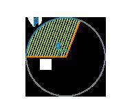 Угол и длина дуги сектора круга