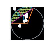 Длина хорды и высота сегмента круга