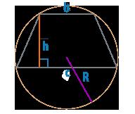 Радиус описанной окружности трапеции