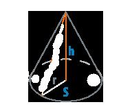 Площадь основания и высота конуса