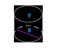 Диаметр и объем цилиндра