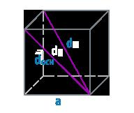 Диагональ куба