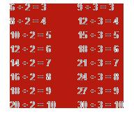 Таблица деления