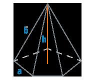 Боковое ребро правильной пирамиды