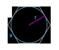 Радиус вписанной окружности многоугольника