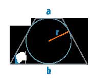 Радиус вписанной окружности трапеции