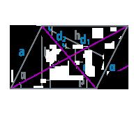 Диагонали и сторона параллелограмма