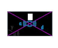 Угол между диагоналями прямоугольника