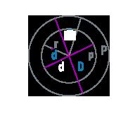 Диаметр кольца