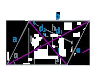 Сторона параллелограмма