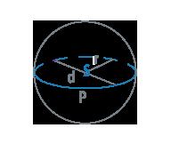 Площадь поверхности шара, сферы