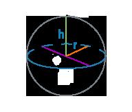 Объем шарового сегмента
